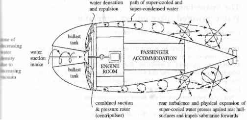2617_38_24-trout-propulsion-principle.jpeg