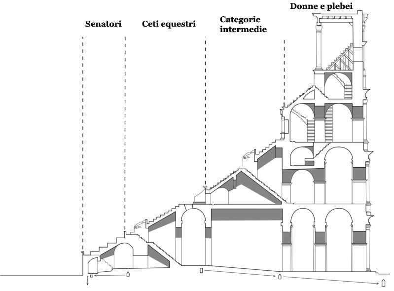 800px-Colosseum-profile-ita.jpg