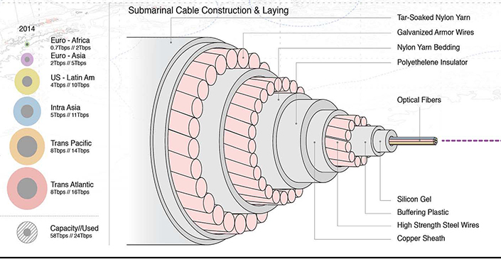 cable-cross-section tower of babel.jpg