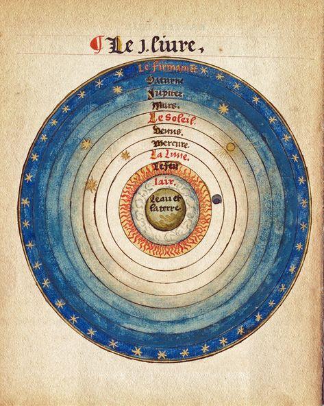 la-sphere-celestial-sphere.jpg