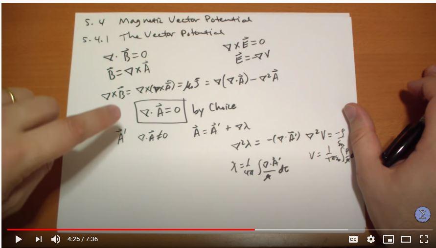 magnetic-vector-potential.JPG