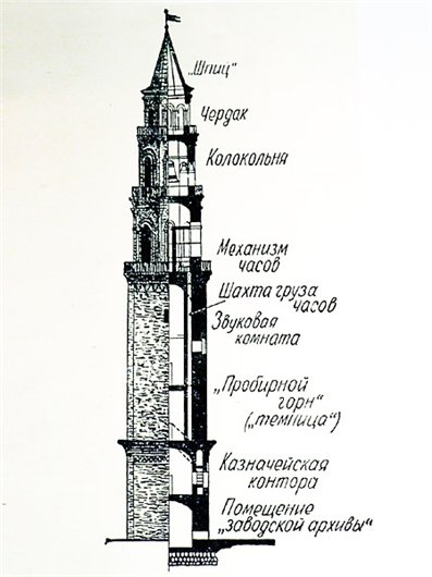 neviansk-tower.jpg